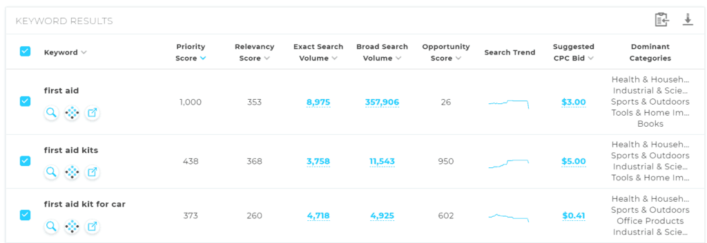 keyword-research-viral-launch